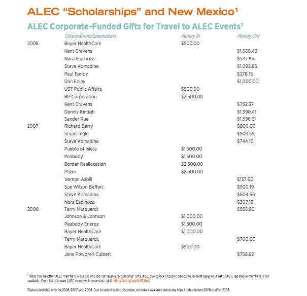 ALEC sholarship fund